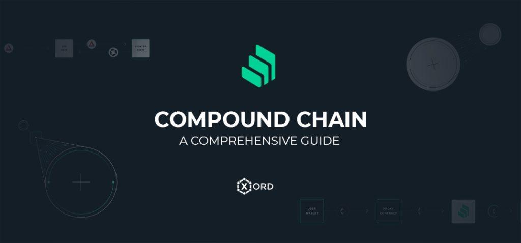 Compound chain